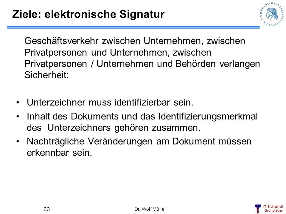 IT-Sicherheit Grundlagen Dr. Wolf Müller 63 Ziele: elektronische Signatur Geschäftsverkehr zwischen Unternehmen, zwischen Privatpersonen und Unternehm