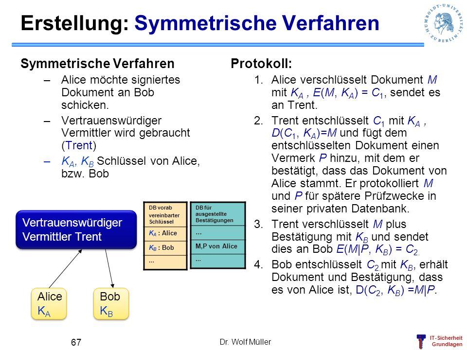 IT-Sicherheit Grundlagen Dr. Wolf Müller 67 Erstellung: Symmetrische Verfahren Symmetrische Verfahren –Alice möchte signiertes Dokument an Bob schicke