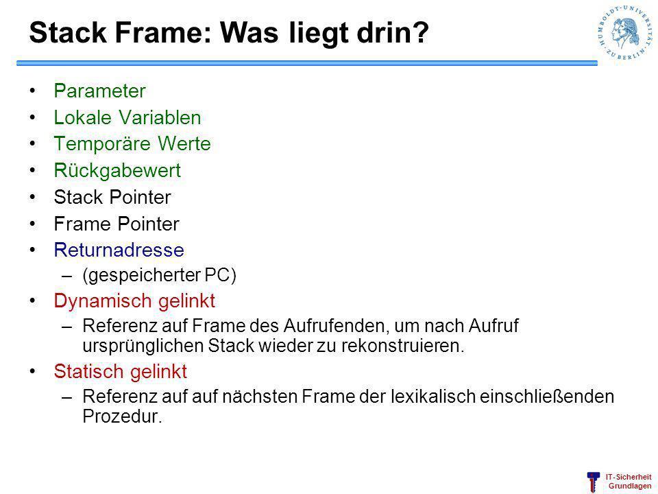 IT-Sicherheit Grundlagen Stack Frame: Was liegt drin? Parameter Lokale Variablen Temporäre Werte Rückgabewert Stack Pointer Frame Pointer Returnadress