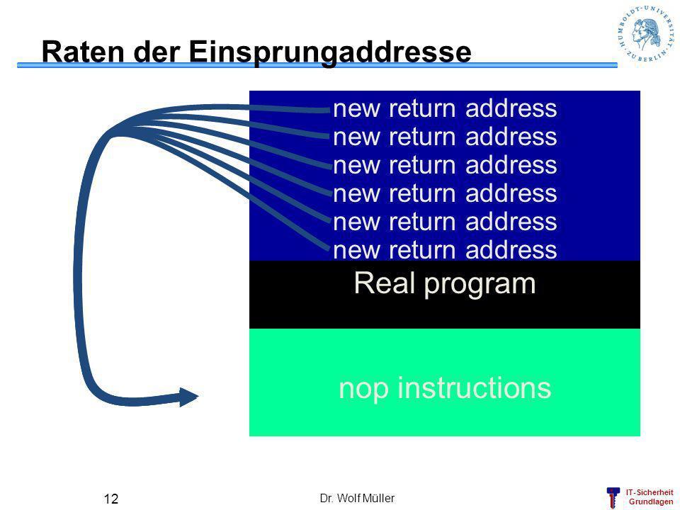 IT-Sicherheit Grundlagen Dr. Wolf Müller 12 Raten der Einsprungaddresse Real program new return address nop instructions new return address