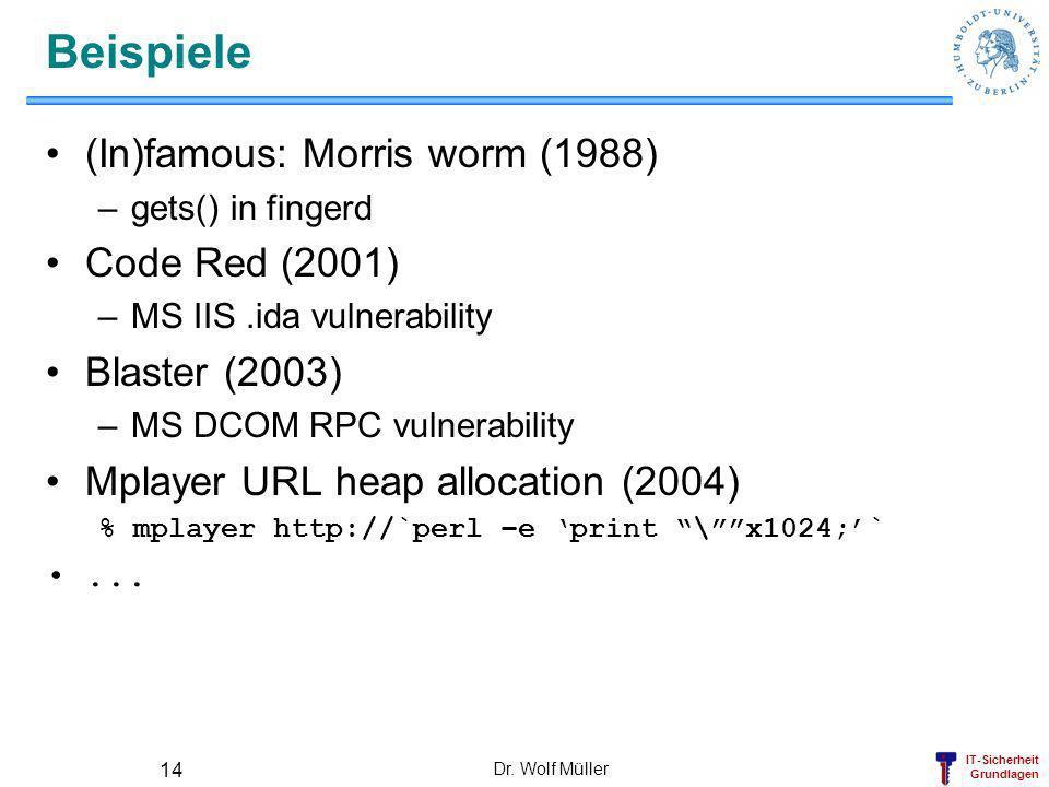 IT-Sicherheit Grundlagen Dr. Wolf Müller 14 Beispiele (In)famous: Morris worm (1988) –gets() in fingerd Code Red (2001) –MS IIS.ida vulnerability Blas