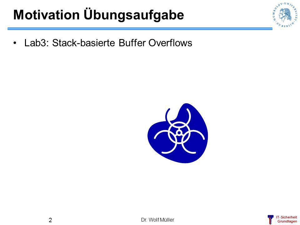 IT-Sicherheit Grundlagen Motivation Übungsaufgabe Lab3: Stack-basierte Buffer Overflows Dr. Wolf Müller 2