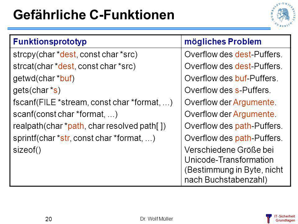 IT-Sicherheit Grundlagen Dr. Wolf Müller 20 Gefährliche C-Funktionen Funktionsprototypmögliches Problem strcpy(char *dest, const char *src) strcat(cha