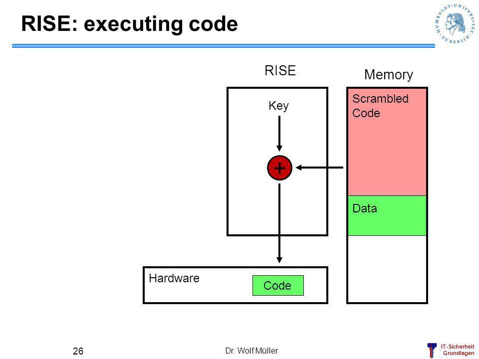 IT-Sicherheit Grundlagen Dr. Wolf Müller 26 RISE: executing code Hardware Data Scrambled Code RISE Memory + Key Code