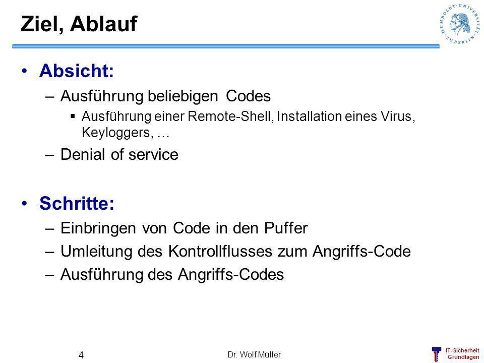 IT-Sicherheit Grundlagen Dr. Wolf Müller 4 Ziel, Ablauf Absicht: –Ausführung beliebigen Codes Ausführung einer Remote-Shell, Installation eines Virus,