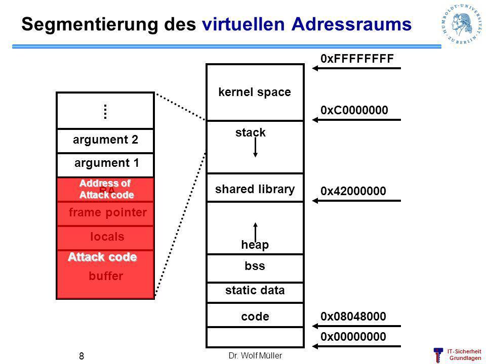IT-Sicherheit Grundlagen Dr. Wolf Müller 8 Segmentierung des virtuellen Adressraums 0x00000000 0x08048000code static data bss heap shared library stac