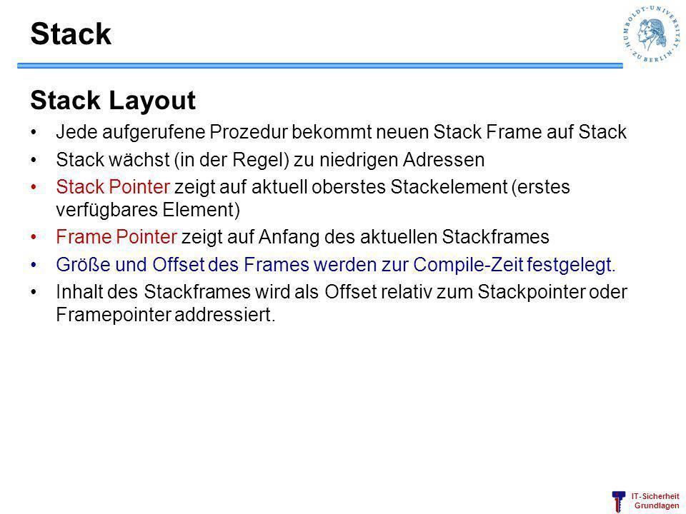 IT-Sicherheit Grundlagen Stack Stack Layout Jede aufgerufene Prozedur bekommt neuen Stack Frame auf Stack Stack wächst (in der Regel) zu niedrigen Adr