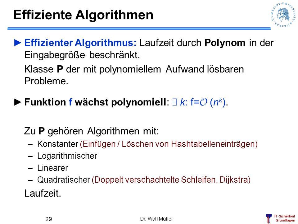 IT-Sicherheit Grundlagen Algorithmen (Klasse NP) Klasse NP: Klasse der nicht effizient lösbaren Probleme.