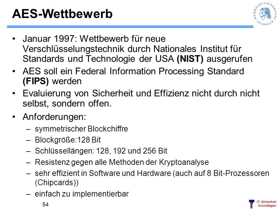 IT-Sicherheit Grundlagen AES: The Winner is.