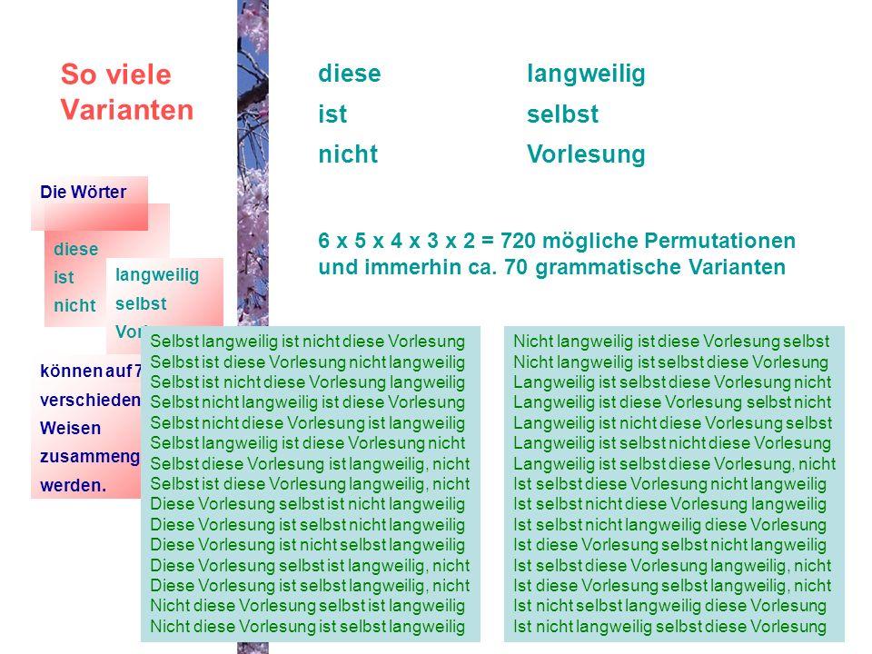 …sind in jeder Situation WAHR, in welcher es nicht zutrifft, dass der als VORLESUNG identifizierte Prozess LANGWEILIG IST …sind in jeder Situation FALSCH, in welcher es zutrifft, dass der als VORLESUNG identifizierte Prozess LANGWEILIG IST So viel Bedeutung Die Sätze (1) – (4) kodieren unabhängig von der Reihenfolge einzelner Satzglieder und der Äußerungssituation die Negation des Sachverhaltes (= Proposition) DIESE VORLESUNG = LANGWEILIG Das heißt, Äußerungen der Sätze (1) – (4) (1) Selbst diese Vorlesung ist nicht langweilig.