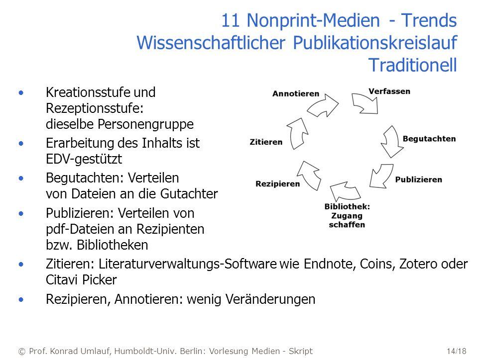© Prof. Konrad Umlauf, Humboldt-Univ. Berlin: Vorlesung Medien - Skript 14/18 11 Nonprint-Medien - Trends Wissenschaftlicher Publikationskreislauf Tra
