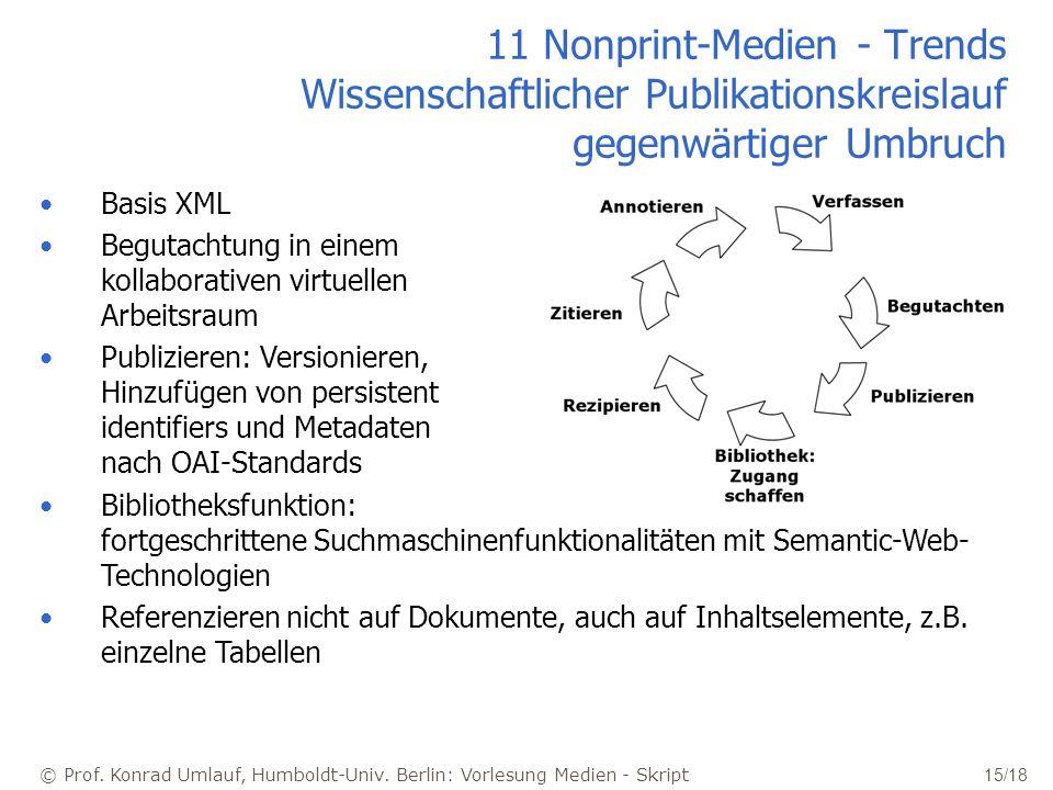 © Prof. Konrad Umlauf, Humboldt-Univ. Berlin: Vorlesung Medien - Skript 15/18 11 Nonprint-Medien - Trends Wissenschaftlicher Publikationskreislauf geg