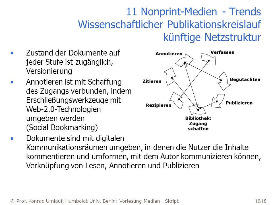© Prof. Konrad Umlauf, Humboldt-Univ. Berlin: Vorlesung Medien - Skript 16/18 11 Nonprint-Medien - Trends Wissenschaftlicher Publikationskreislauf kün