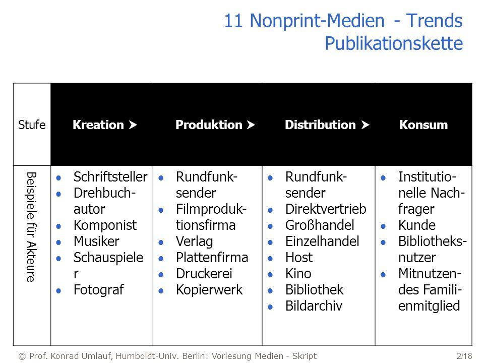 © Prof. Konrad Umlauf, Humboldt-Univ. Berlin: Vorlesung Medien - Skript 2/18 11 Nonprint-Medien - Trends Publikationskette Stufe Kreation Produktion D