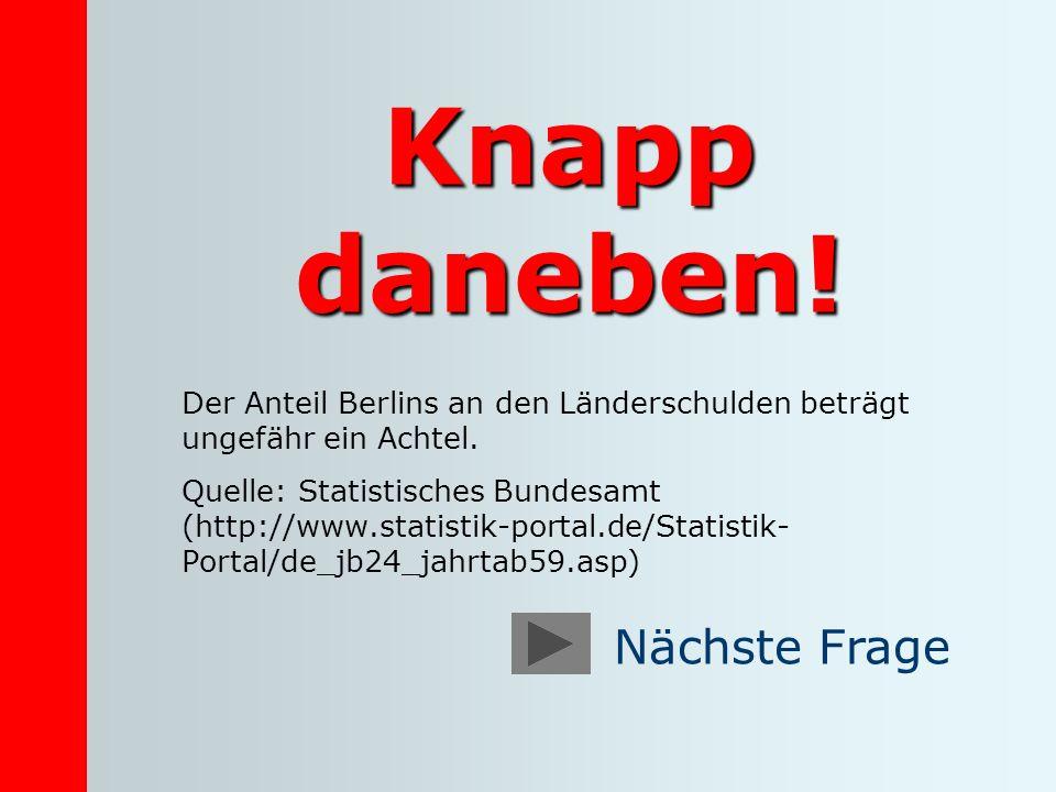 Knapp daneben! Der Anteil Berlins an den Länderschulden beträgt ungefähr ein Achtel. Quelle: Statistisches Bundesamt (http://www.statistik-portal.de/S
