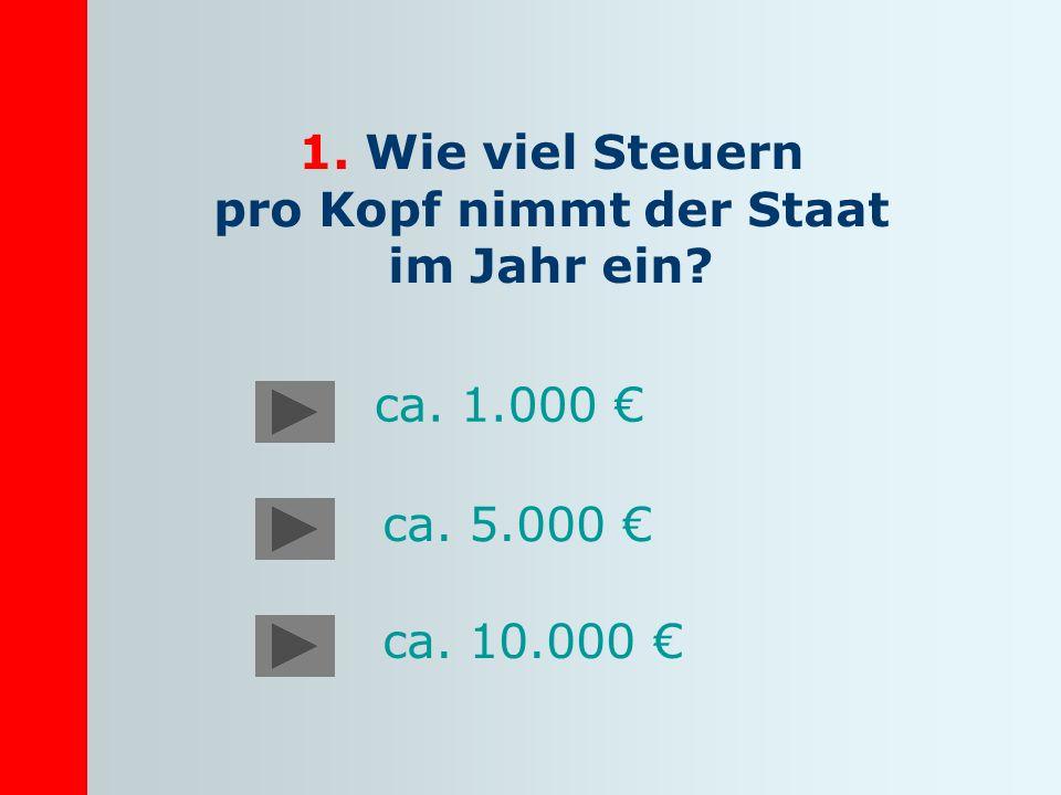 Knapp daneben.Die jährlichen Steuereinnahmen pro Kopf betragen etwa 5.309 Euro.