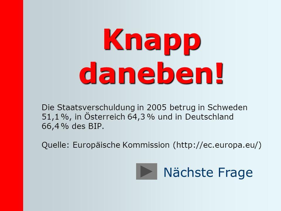 Knapp daneben! Die Staatsverschuldung in 2005 betrug in Schweden 51,1 %, in Österreich 64,3 % und in Deutschland 66,4 % des BIP. Quelle: Europäische K