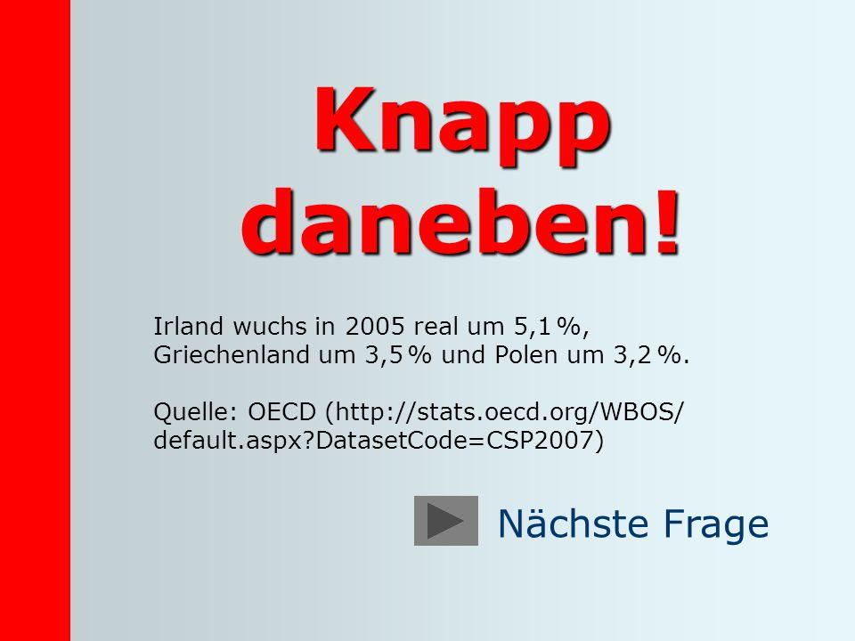 Knapp daneben! Irland wuchs in 2005 real um 5,1 %, Griechenland um 3,5 % und Polen um 3,2 %. Quelle: OECD (http://stats.oecd.org/WBOS/ default.aspx?Da