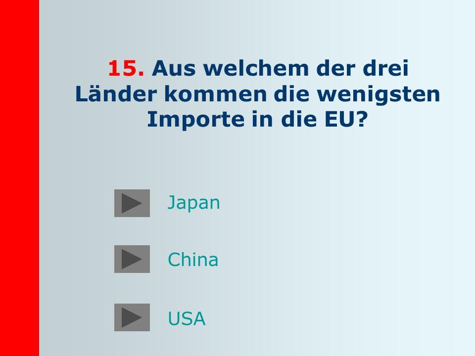 15. Aus welchem der drei Länder kommen die wenigsten Importe in die EU? China USA Japan