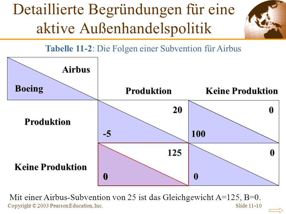 Slide 11-10Copyright © 2003 Pearson Education, Inc. Airbus Boeing Keine Produktion Mit einer Airbus-Subvention von 25 ist das Gleichgewicht A=125, B=0