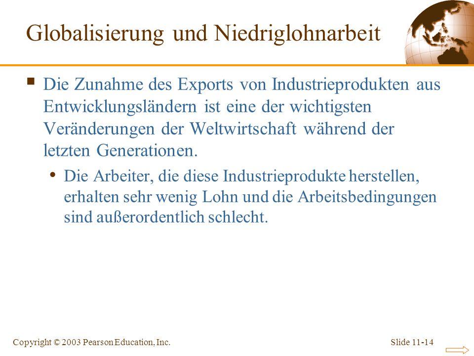 Slide 11-14Copyright © 2003 Pearson Education, Inc. Globalisierung und Niedriglohnarbeit Die Zunahme des Exports von Industrieprodukten aus Entwicklun