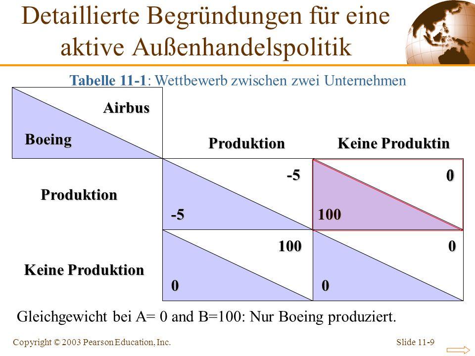 Slide 11-9Copyright © 2003 Pearson Education, Inc. Airbus Boeing -5 -5 0 0 0 100 0 100 ProduktionProduktion Keine Produktin Keine Produktion Gleichgew