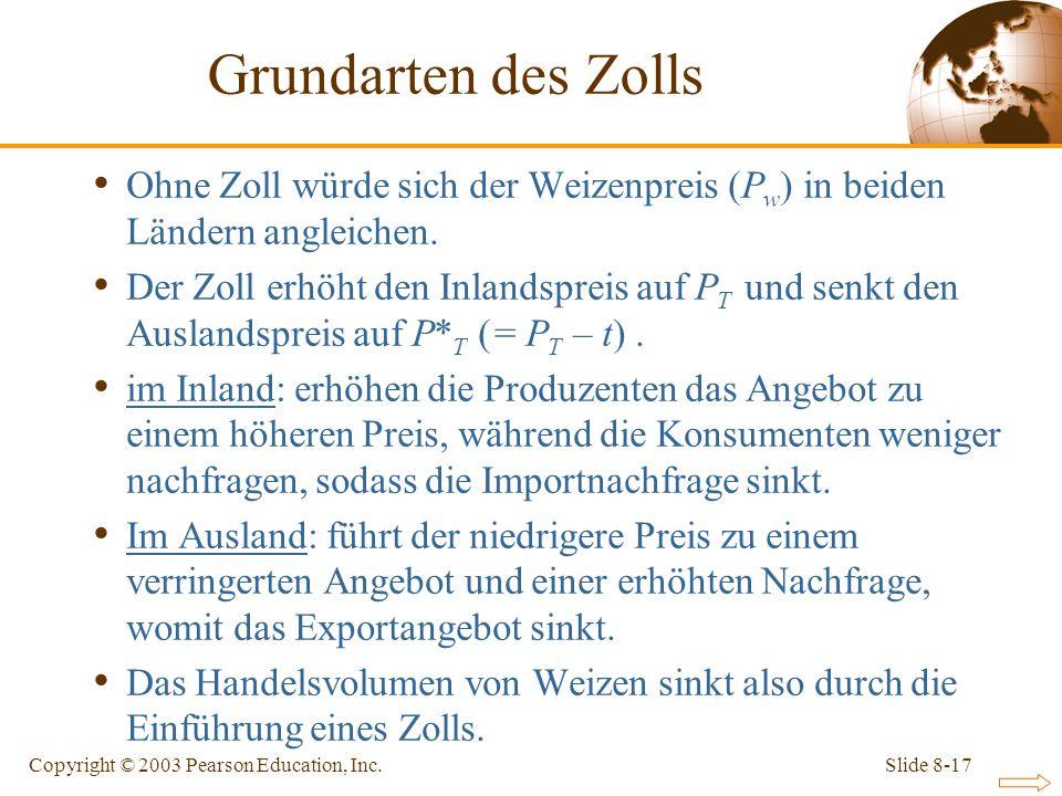 Slide 8-17Copyright © 2003 Pearson Education, Inc. Ohne Zoll würde sich der Weizenpreis (P w ) in beiden Ländern angleichen. Der Zoll erhöht den Inlan
