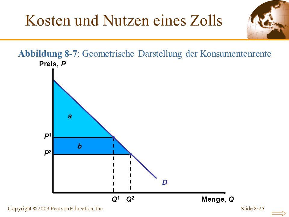 Slide 8-25Copyright © 2003 Pearson Education, Inc. Abbildung 8-7: Geometrische Darstellung der Konsumentenrente a b P1P1 P2P2 D Preis, P Menge, Q Q2Q2