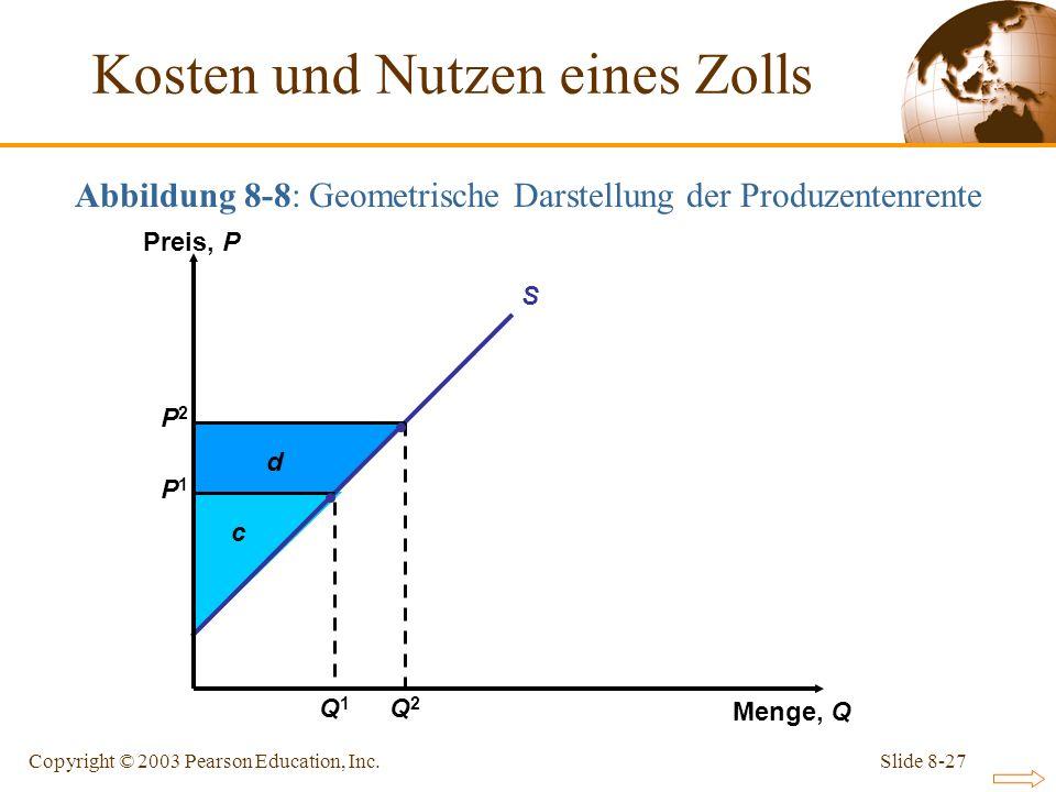 Slide 8-27Copyright © 2003 Pearson Education, Inc. Abbildung 8-8: Geometrische Darstellung der Produzentenrente d c P2P2 P1P1 S Preis, P Menge, Q Q2Q2