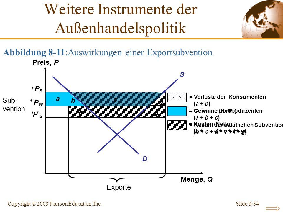 Slide 8-34Copyright © 2003 Pearson Education, Inc. a Abbildung 8-11:Auswirkungen einer Exportsubvention Weitere Instrumente der Außenhandelspolitik PS