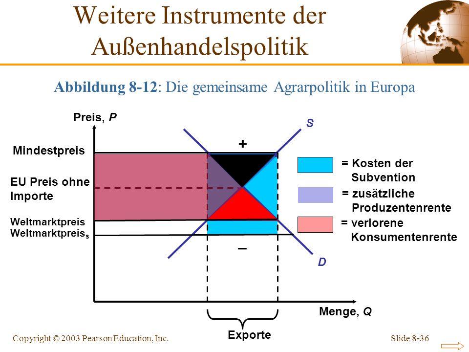 Slide 8-36Copyright © 2003 Pearson Education, Inc. Abbildung 8-12: Die gemeinsame Agrarpolitik in Europa Weitere Instrumente der Außenhandelspolitik P