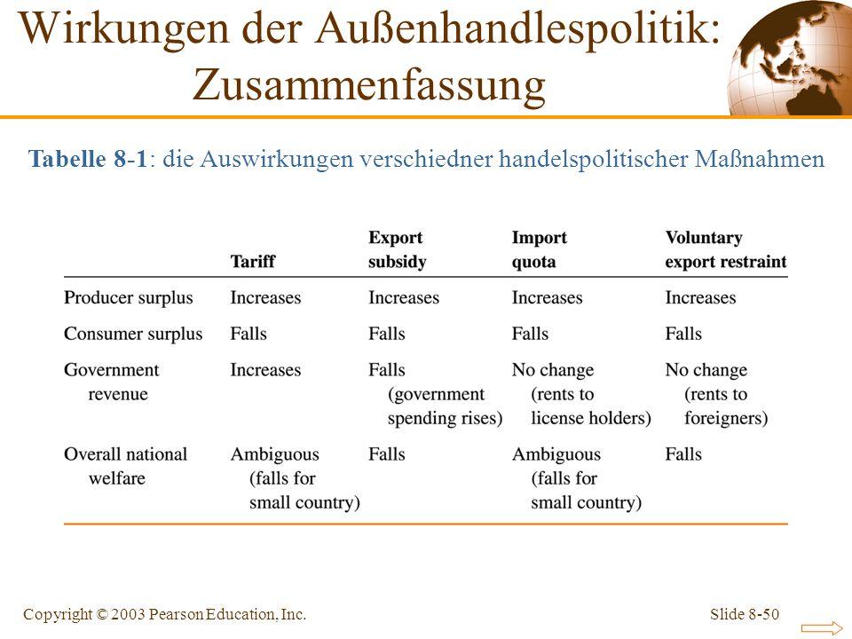 Slide 8-50Copyright © 2003 Pearson Education, Inc. Wirkungen der Außenhandlespolitik: Zusammenfassung Tabelle 8-1: die Auswirkungen verschiedner hande