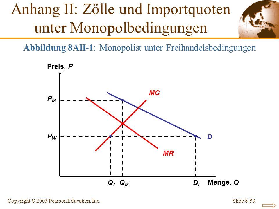 Slide 8-53Copyright © 2003 Pearson Education, Inc. D Anhang II: Zölle und Importquoten unter Monopolbedingungen Abbildung 8AII-1: Monopolist unter Fre