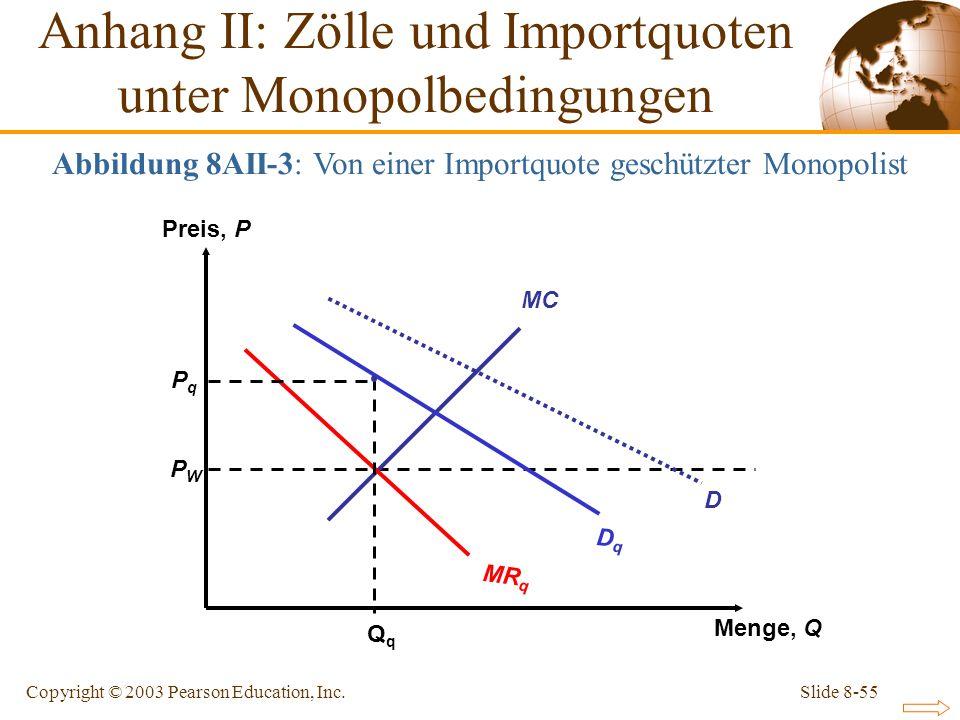 Slide 8-55Copyright © 2003 Pearson Education, Inc. Preis, P Menge, Q PWPW PqPq Anhang II: Zölle und Importquoten unter Monopolbedingungen Abbildung 8A