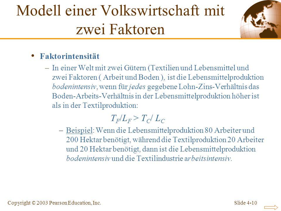 Slide 4-10Copyright © 2003 Pearson Education, Inc. Faktorintensität –In einer Welt mit zwei Gütern (Textilien und Lebensmittel und zwei Faktoren ( Arb