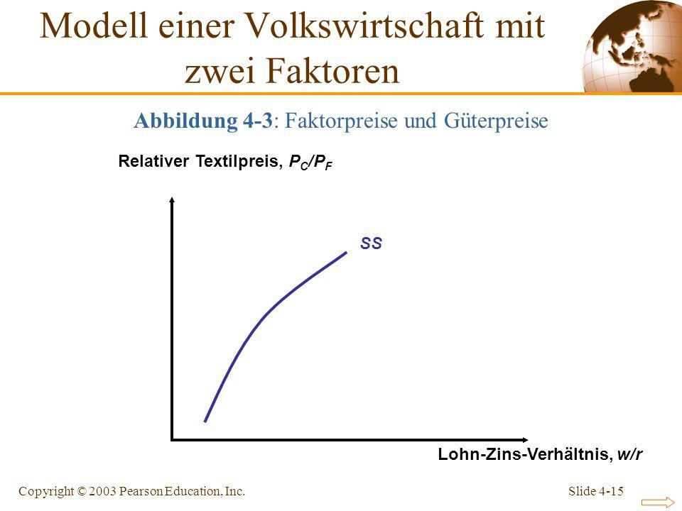 Slide 4-15Copyright © 2003 Pearson Education, Inc. SS Relativer Textilpreis, P C /P F Lohn-Zins-Verhältnis, w/r Modell einer Volkswirtschaft mit zwei