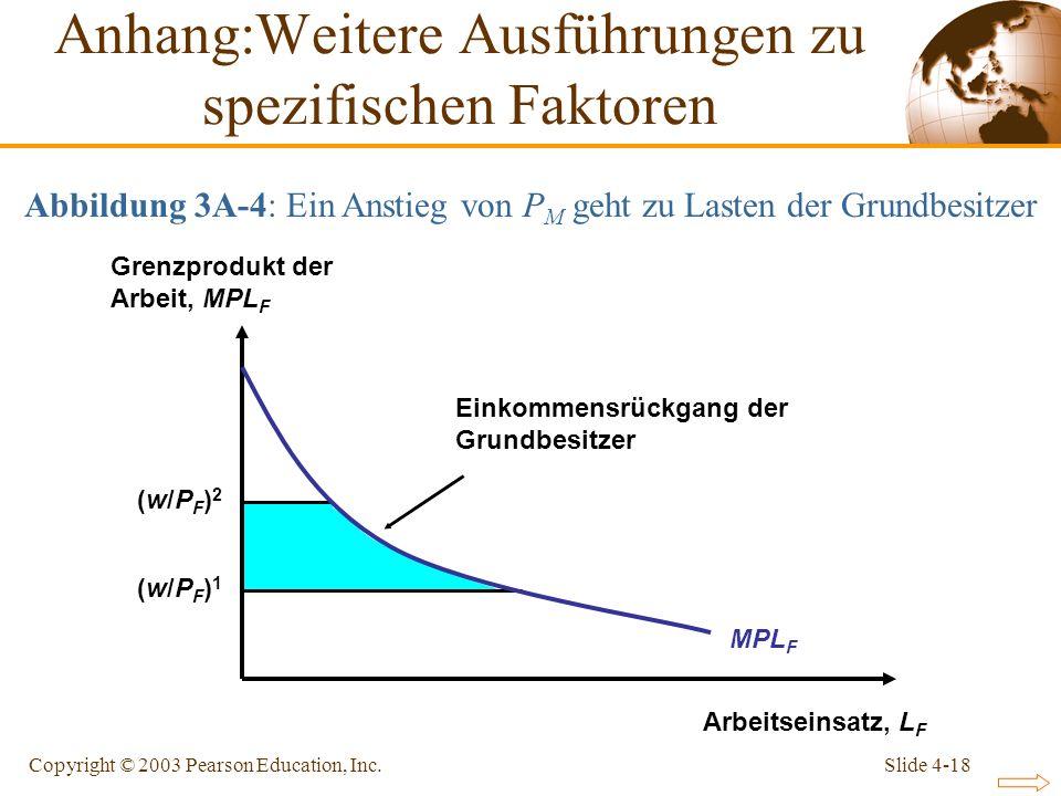 Slide 4-18Copyright © 2003 Pearson Education, Inc. Einkommensrückgang der Grundbesitzer (w/PF)2(w/PF)2 (w/PF)1(w/PF)1 Arbeitseinsatz, L F Grenzprodukt