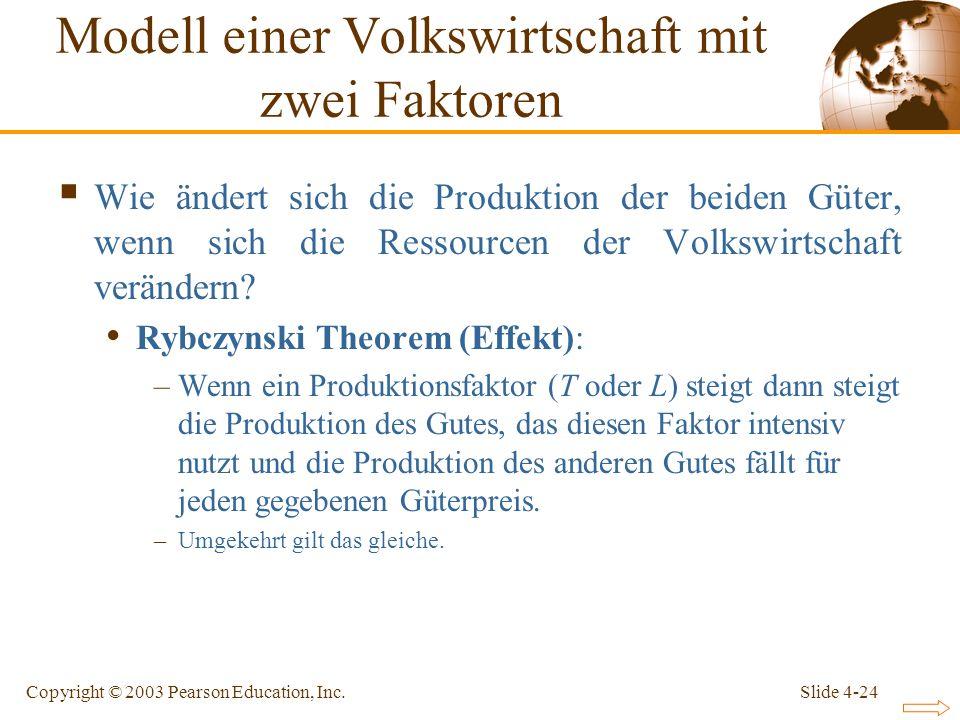 Slide 4-24Copyright © 2003 Pearson Education, Inc. Wie ändert sich die Produktion der beiden Güter, wenn sich die Ressourcen der Volkswirtschaft verän