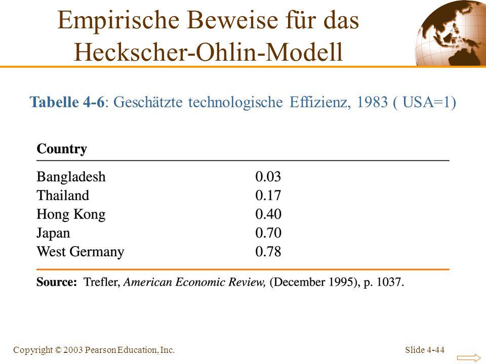Slide 4-44Copyright © 2003 Pearson Education, Inc. Empirische Beweise für das Heckscher-Ohlin-Modell Tabelle 4-6: Geschätzte technologische Effizienz,