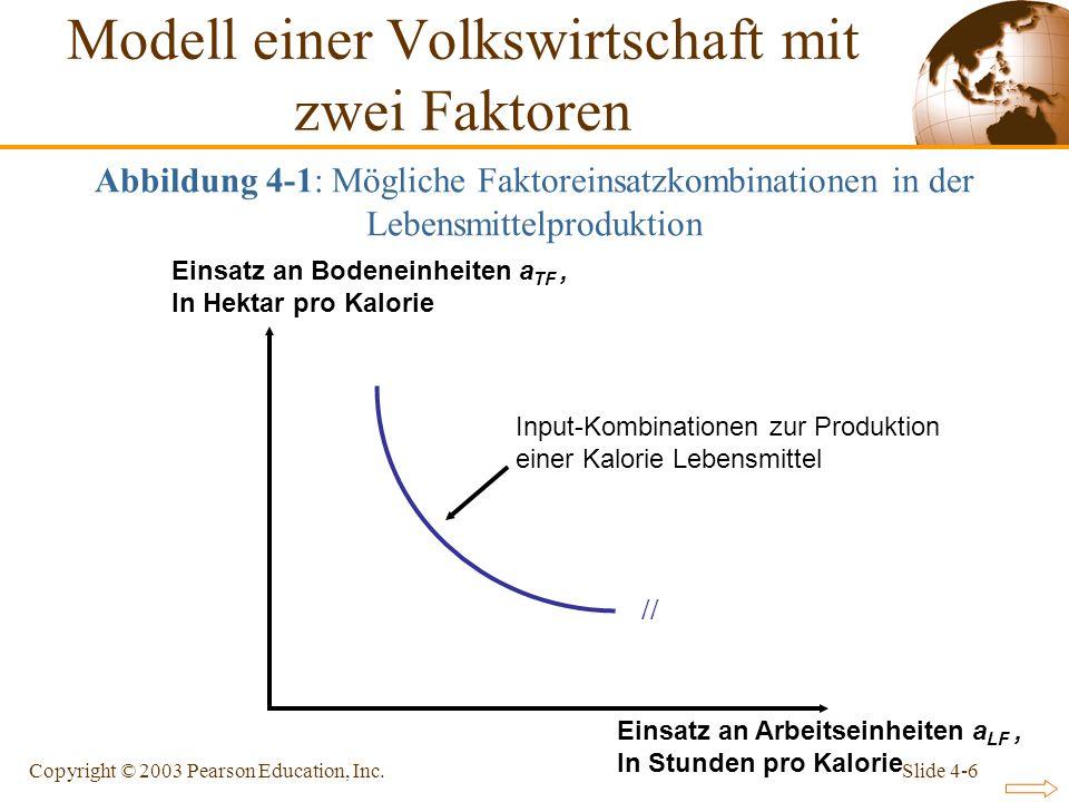 Slide 4-6Copyright © 2003 Pearson Education, Inc. // Input-Kombinationen zur Produktion einer Kalorie Lebensmittel Einsatz an Bodeneinheiten a TF, In