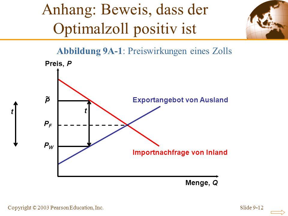 Slide 9-12Copyright © 2003 Pearson Education, Inc. Importnachfrage von Inland Exportangebot von Ausland PFPF Preis, P Menge, Q P ~ PWPW t Anhang: Bewe