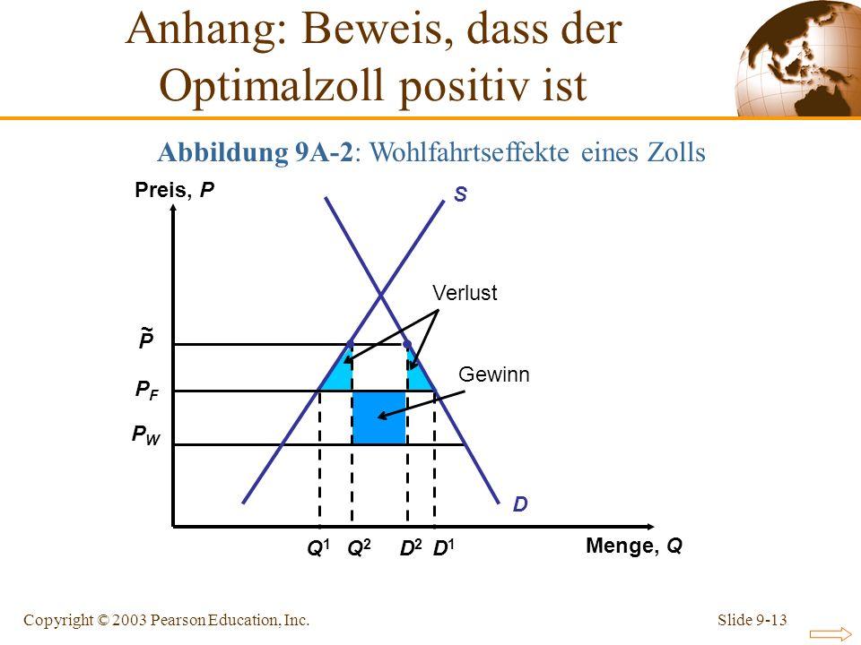 Slide 9-13Copyright © 2003 Pearson Education, Inc. PFPF PWPW Preis, P Menge, Q S D P ~ Gewinn Verlust Q1Q1 D1D1 Q2Q2 D2D2 Abbildung 9A-2: Wohlfahrtsef