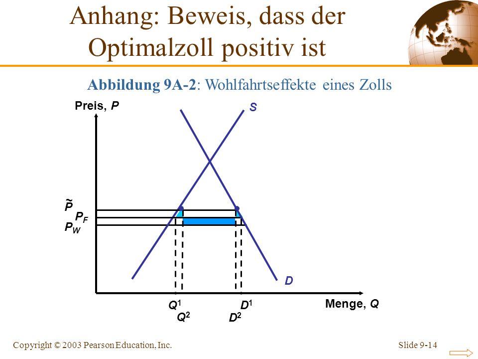 Slide 9-14Copyright © 2003 Pearson Education, Inc. PFPF PWPW Preis, P Menge, Q S D P ~ Q1Q1 D1D1 Q2Q2 D2D2 Abbildung 9A-2: Wohlfahrtseffekte eines Zol