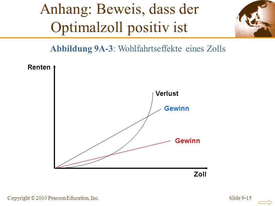Slide 9-15Copyright © 2003 Pearson Education, Inc. Renten Zoll Abbildung 9A-3: Wohlfahrtseffekte eines Zolls Anhang: Beweis, dass der Optimalzoll posi