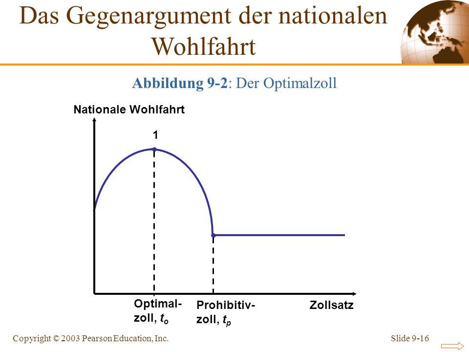 Slide 9-16Copyright © 2003 Pearson Education, Inc. 1 Nationale Wohlfahrt Zollsatz Optimal- zoll, t o Prohibitiv- zoll, t p Abbildung 9-2: Der Optimalz