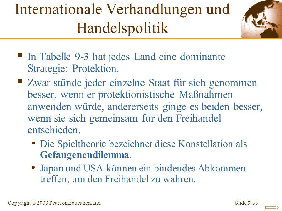 Slide 9-33Copyright © 2003 Pearson Education, Inc. In Tabelle 9-3 hat jedes Land eine dominante Strategie: Protektion. Zwar stünde jeder einzelne Staa