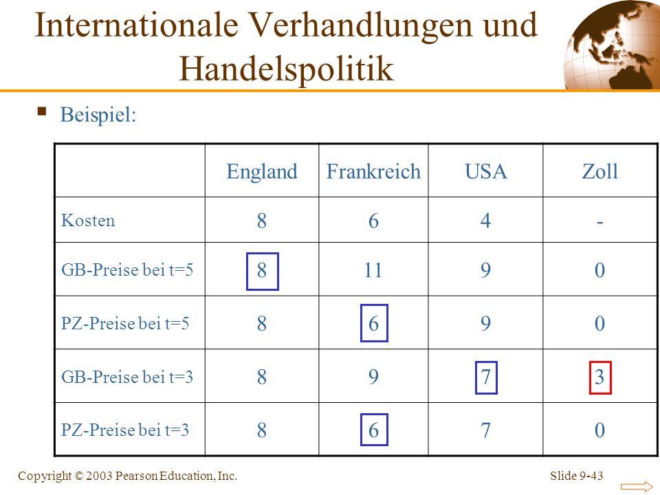 Slide 9-43Copyright © 2003 Pearson Education, Inc. Internationale Verhandlungen und Handelspolitik Beispiel: EnglandFrankreichUSAZoll Kosten 864- GB-P