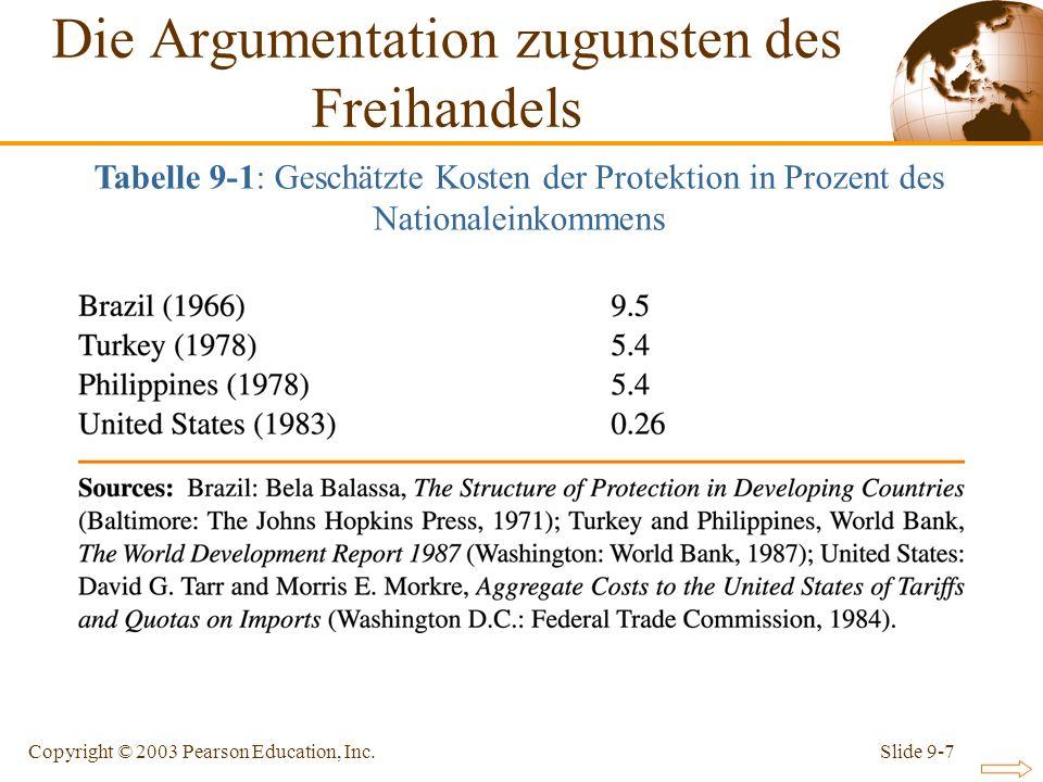 Slide 9-7Copyright © 2003 Pearson Education, Inc. Tabelle 9-1: Geschätzte Kosten der Protektion in Prozent des Nationaleinkommens Die Argumentation zu