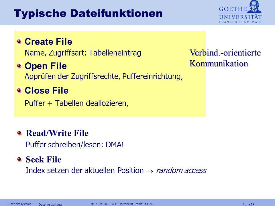 Folie 18 Betriebssysteme: © R.Brause, J.W.G-Universität Frankfurt a.M. Dateiverwaltung Dateiattribute und Sicherheit: Windows NT Standardrechte: Read,