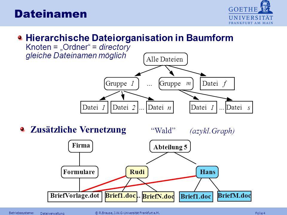 Folie 3 Betriebssysteme: © R.Brause, J.W.G-Universität Frankfurt a.M. Dateiverwaltung Dateinamen und Attribute Dateistrukturen Dateiimplementierung Da